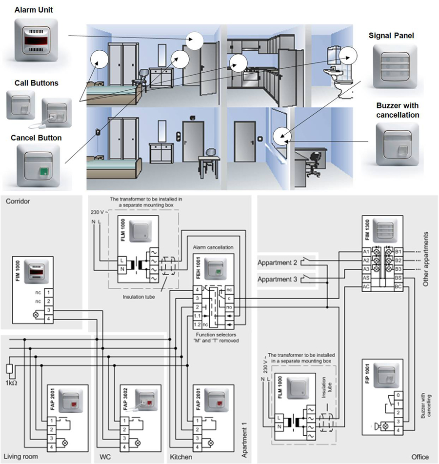 Panic Alarm In Social Office ABB Oy Wiring Accessories - Wiring diagram nurse call system